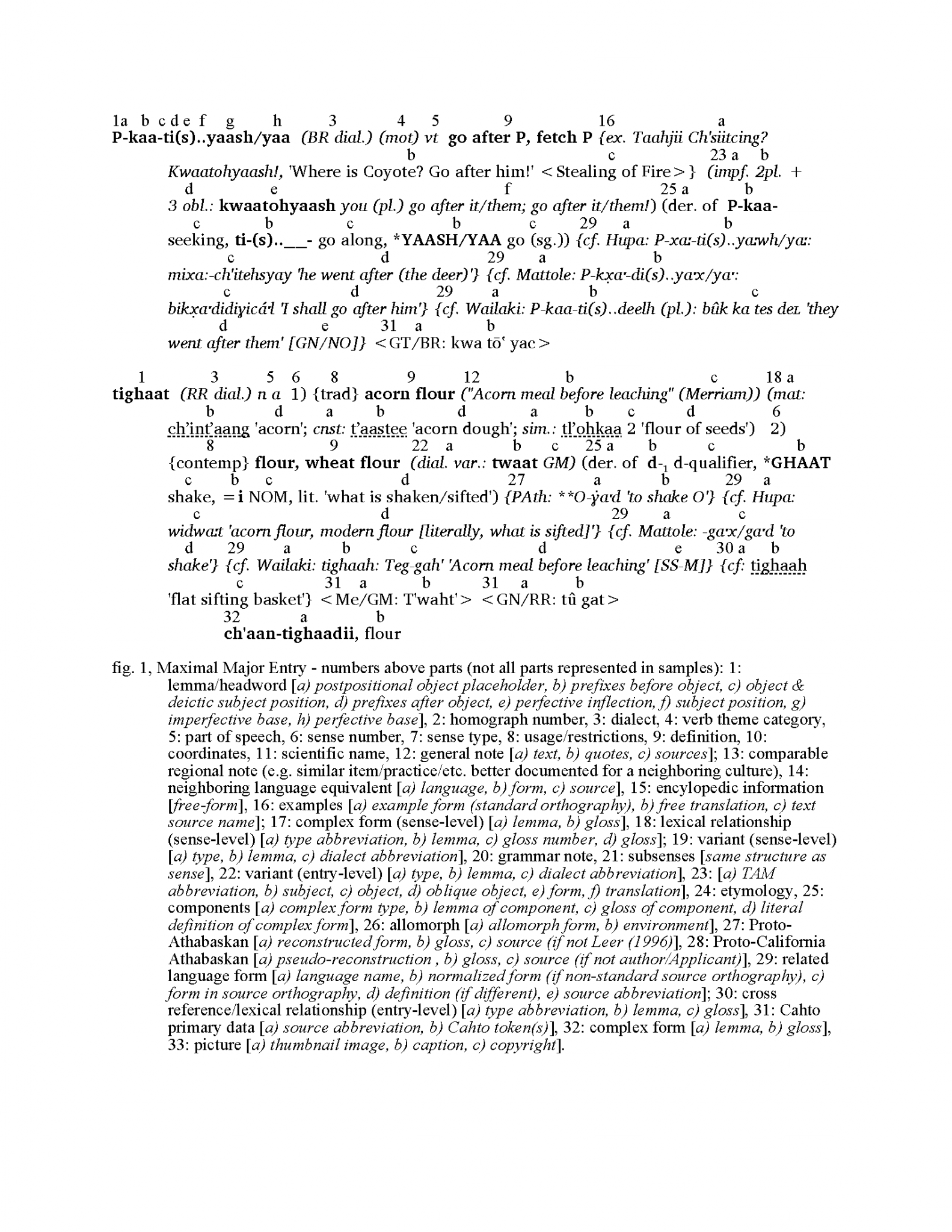 entrystructure_page_1