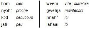 GR-10c_Adverbes