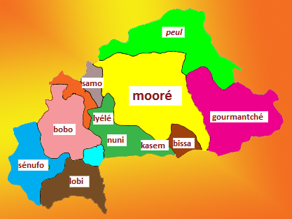 Languages surrounding Moore